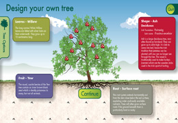 Design a Tree Interactive